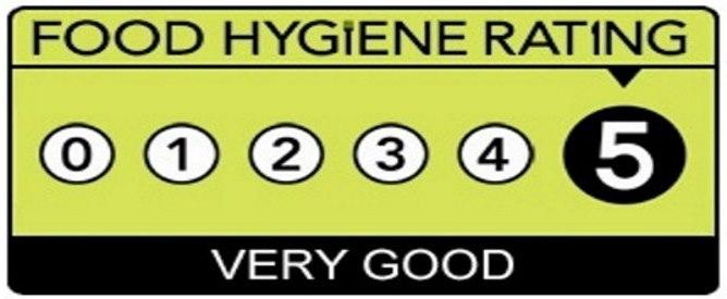 food-rating